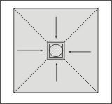 Quadrat Duschelemente