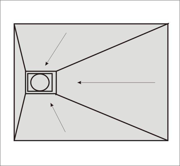 befliesbares duschelement 120 x 100 cm ablauf seitlich arcom center. Black Bedroom Furniture Sets. Home Design Ideas