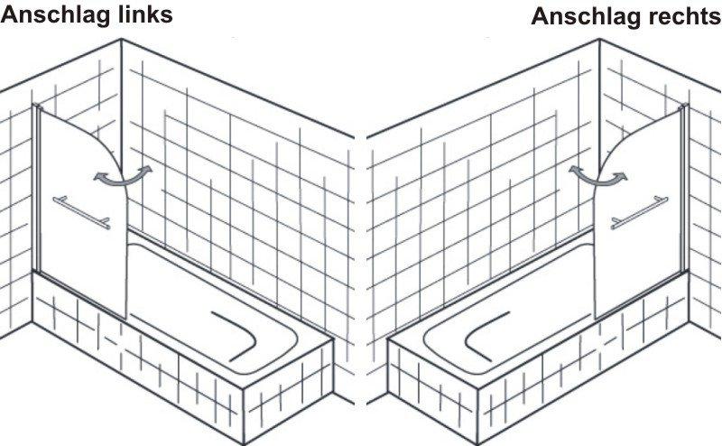 hsk badewannenaufsatz exklusiv variante a. Black Bedroom Furniture Sets. Home Design Ideas