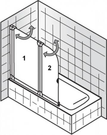 HSK Badewannenaufsatz Favorit Variante A + 2 Teile