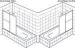 HSK Badewannenaufsatz Favorit Variante B + 2 Teile + Ausziehbar